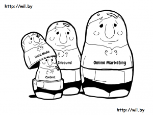 Online, Inbound, Social Media and Content Marketing
